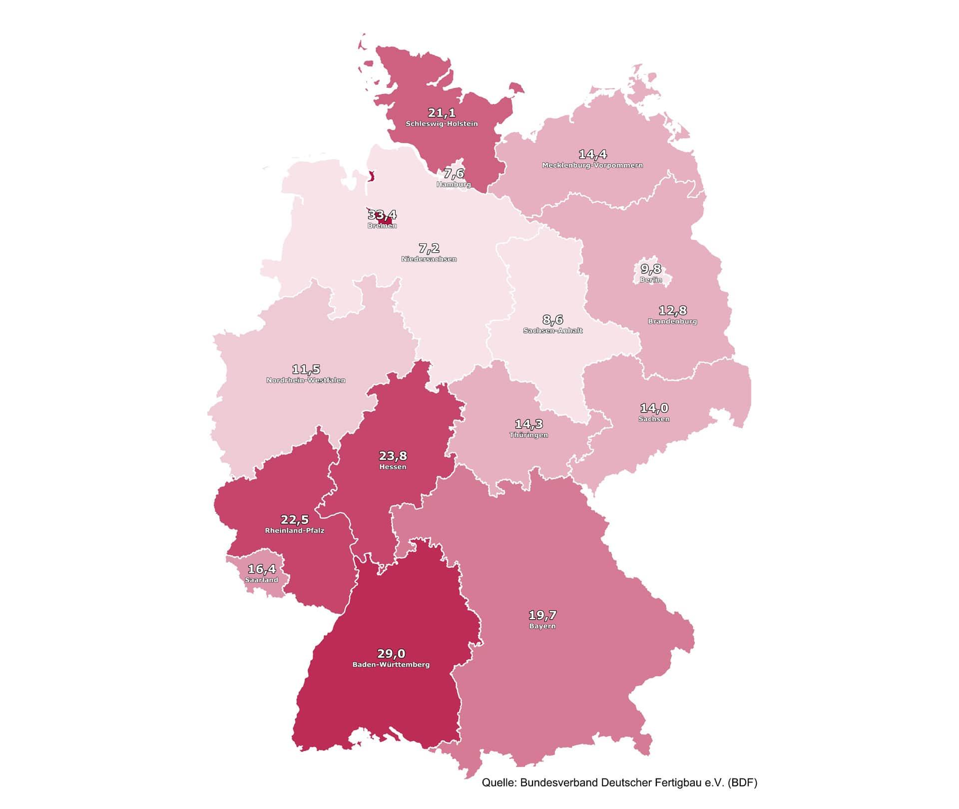 Deutschlandkarte mit prozentualem Fertighaus-Anteil