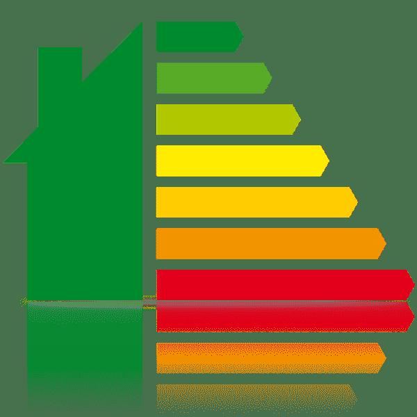 Förderungen der KfW-Bank