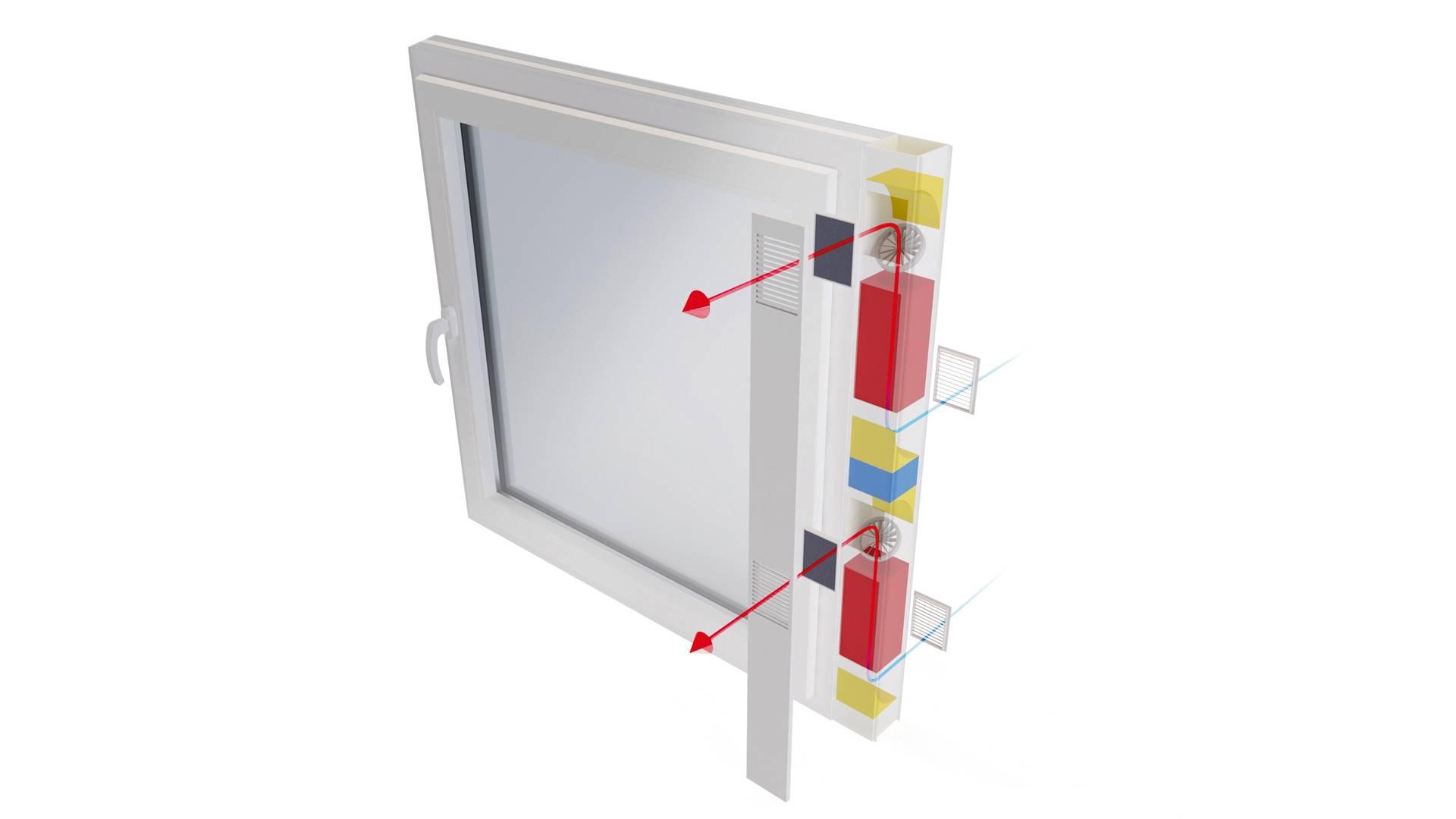 Grafik Fensterlüftung mit Wärmerückgewinnung