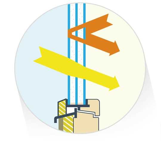 Passivhaus Prinzipien Dreifach-Verglasung
