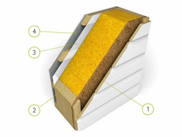 Die Thermowand mit Holzfassade